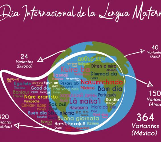 Preservar nuestras lenguas maternas, es preservar nuestros conocimientos identitarios
